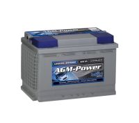 Intact Block-Power SPGN12-165